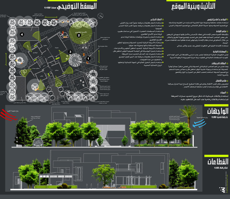 Landscape design project 2 by slimzaro on deviantart for Landscape layout plan