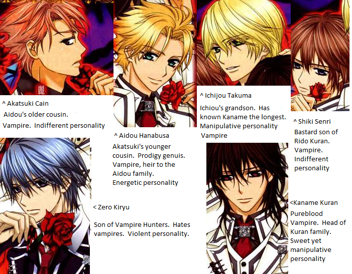 vampire knight dating games Vampire knight (ヴァンパイア a pureblood vampire and one of the last remaining members of the oldest and most is a dating simulation game using the.