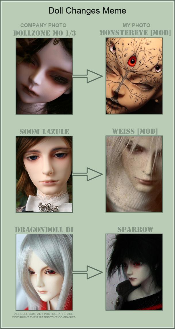 Doll Changes Meme. Part II by ArgentumFool