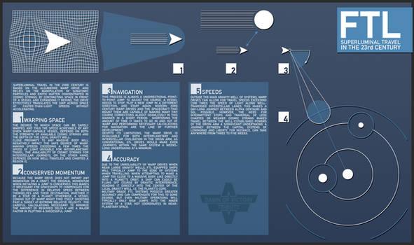 DoV Tribute - FTL Infographic I