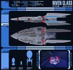 Niven-Class Data Sheet