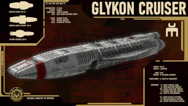 Glykon Cruiser Sheet