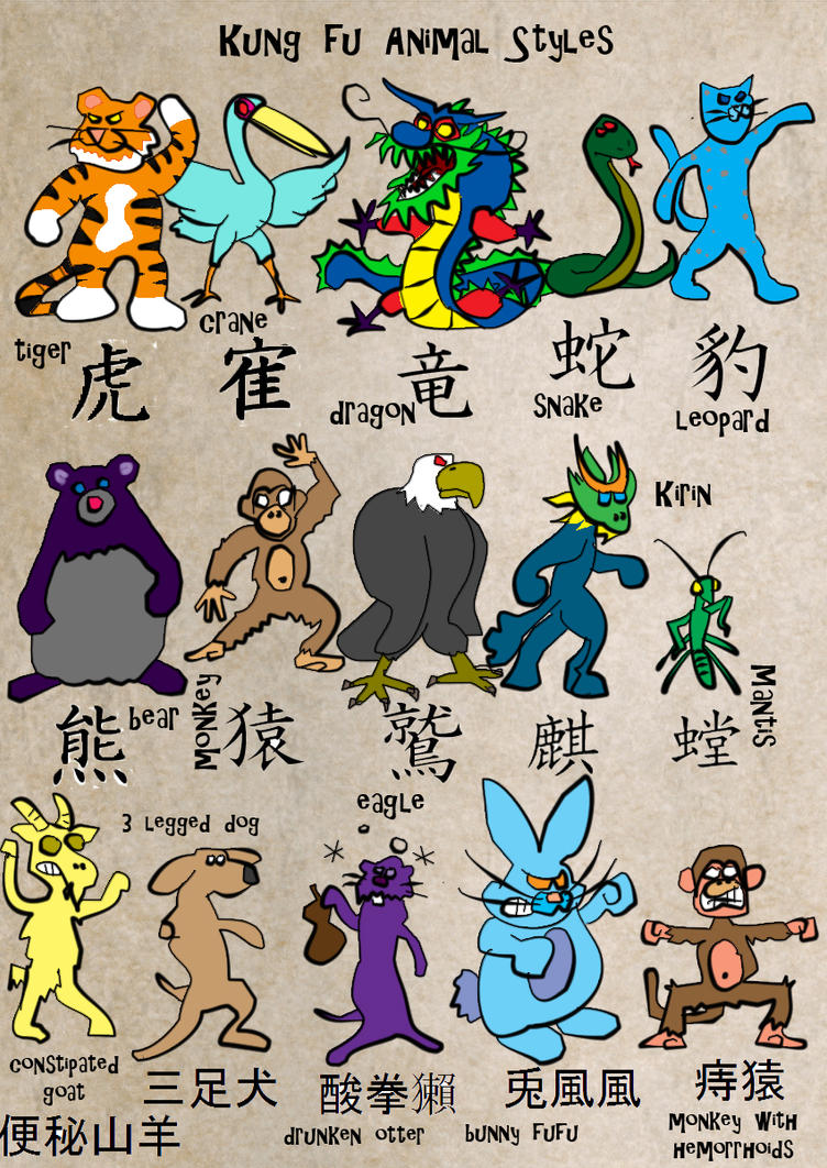 Kung fu Stances ...Kung Fu Stance Names