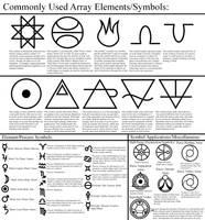 Alchemy Tutorial: Array Elements/Symbols by themrparticleman