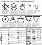 Alchemy Tutorial: Array Elements/Symbols