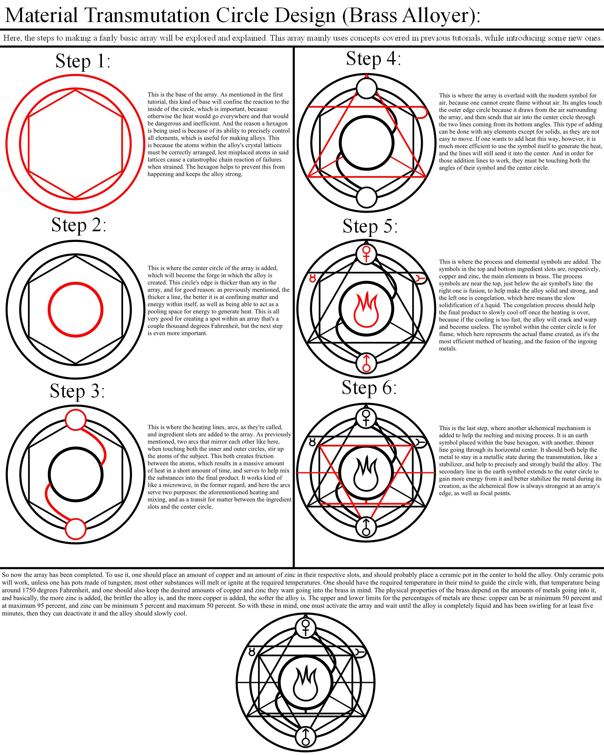 Fullmetal Alchemist Symbols And Meanings Fma Symbol By Waffle Demon