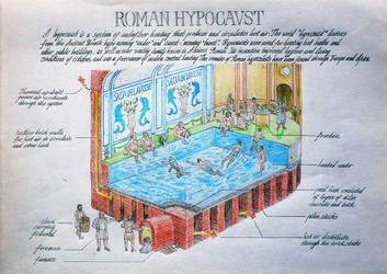 Roman hypocaust by bogatyrkhan