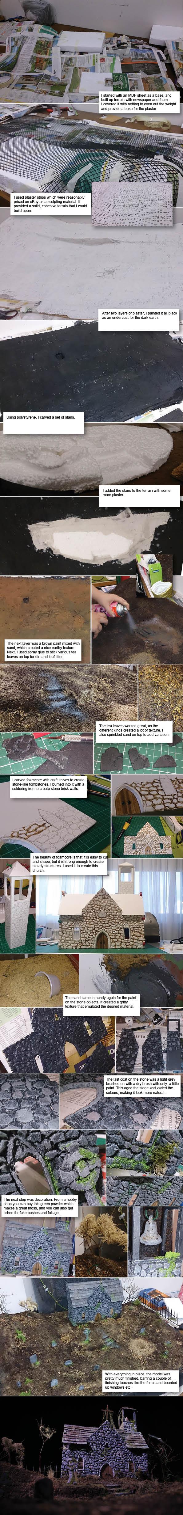 Creepy Graveyard Diorama - Tutorial! by Natnie