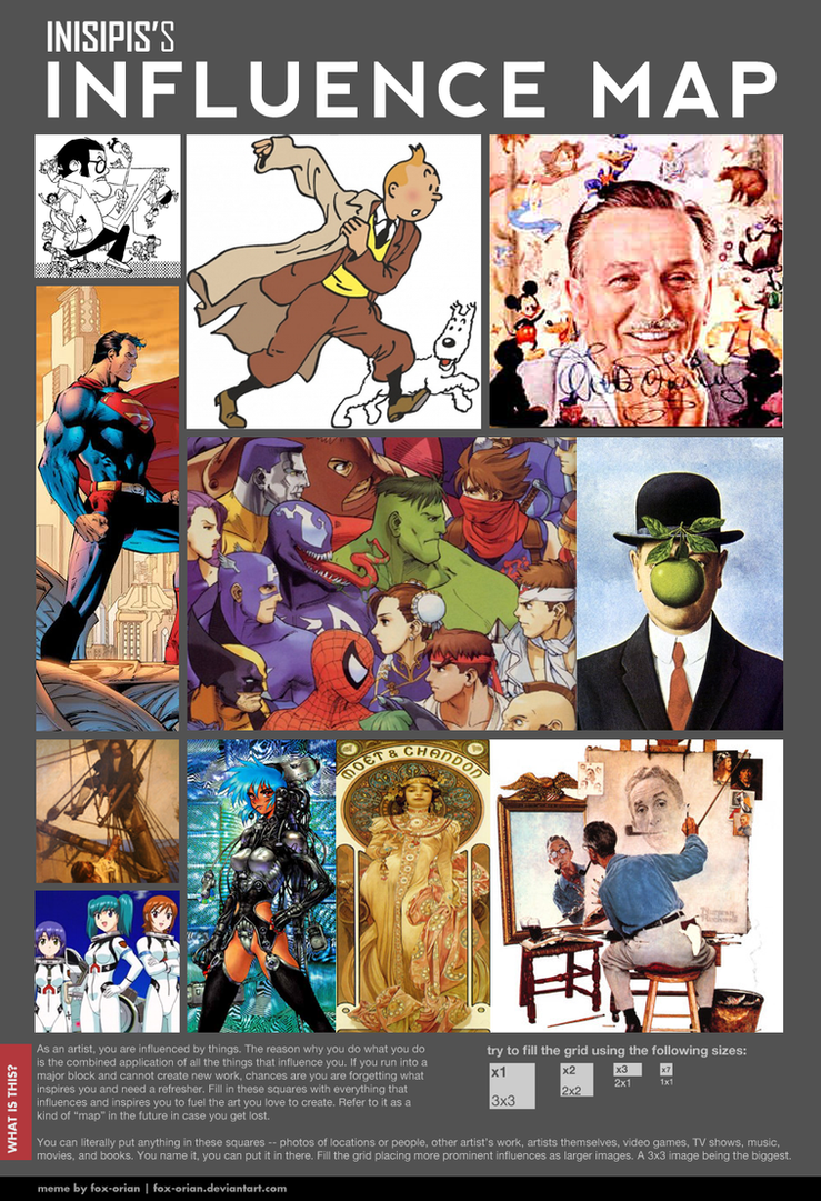 My Influence Map by inisipis