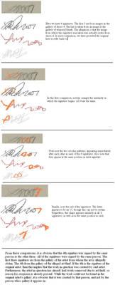 Analysis of Signitures