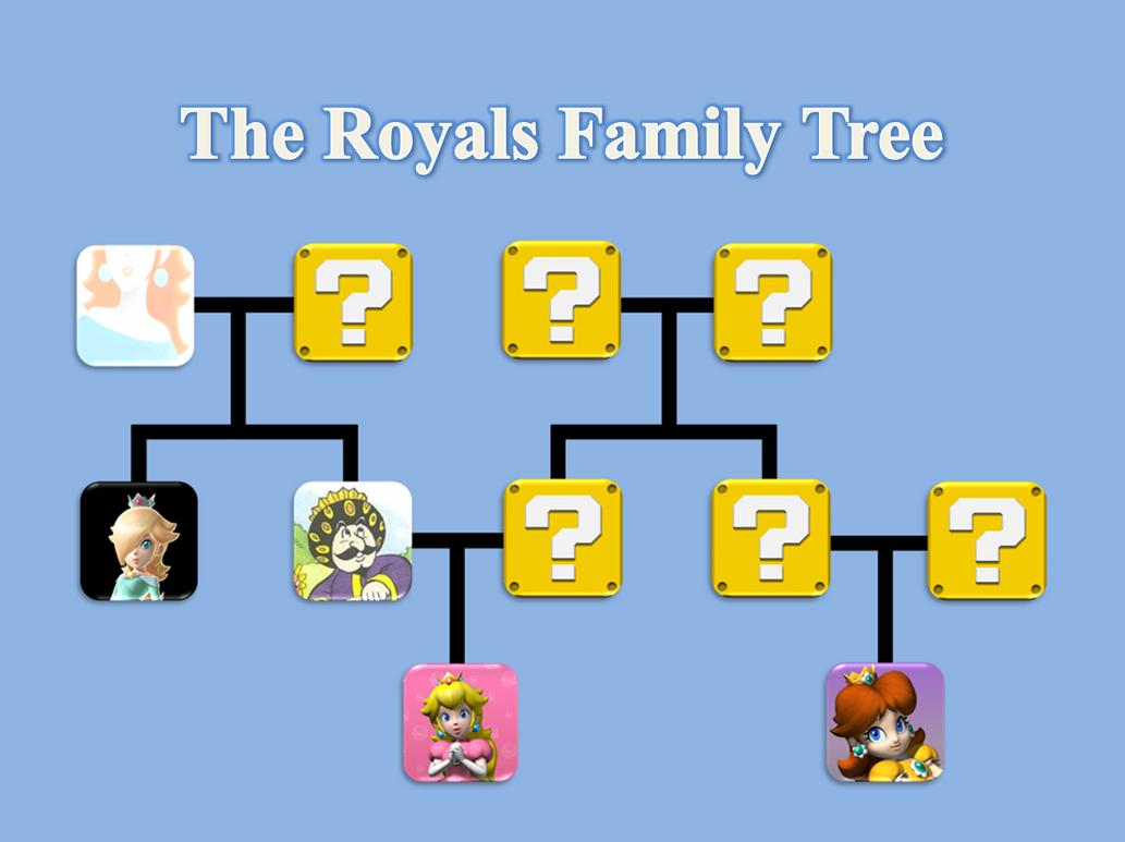Mushroom Kingdom Family Trees v3: the Toadstools by ... |Luigis Family Tree