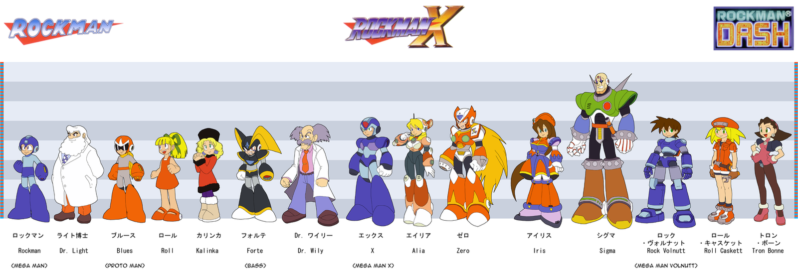 Deviantart Megaman Alia Inflation: Rockman Character Height Chart By TuxedoMoroboshi On