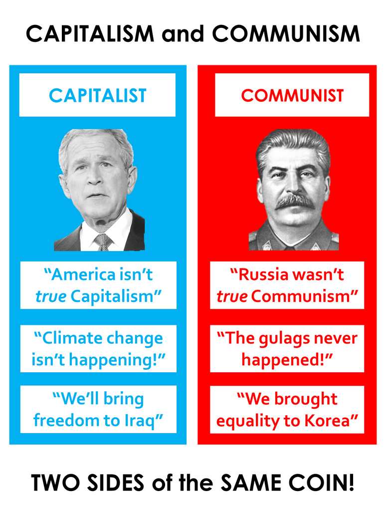 Capitalism Vs Communism Poster By Budcharles On Deviantart