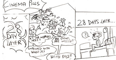 Cinema pills 28 days later 1
