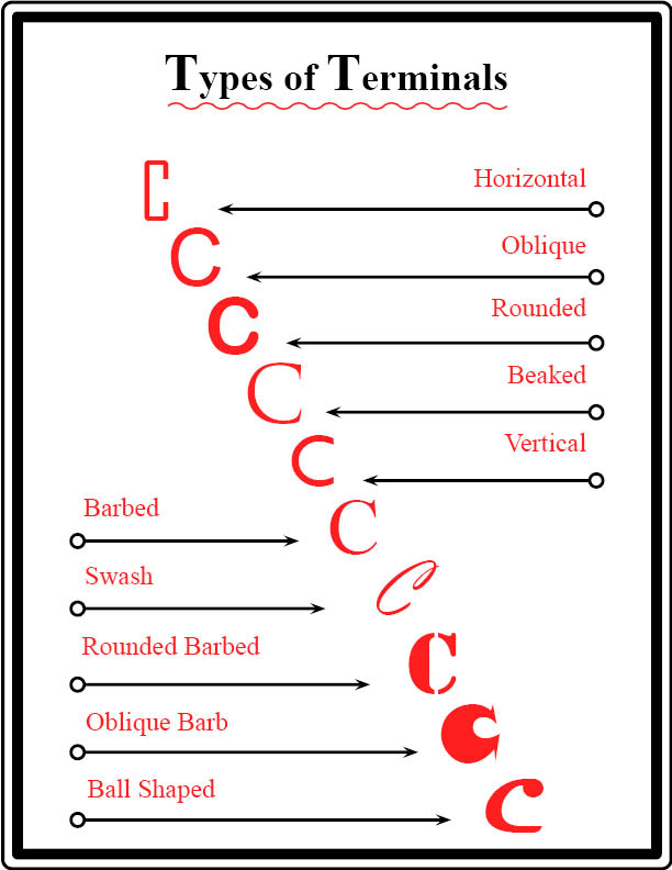 typography terminals by lupas deva on deviantart