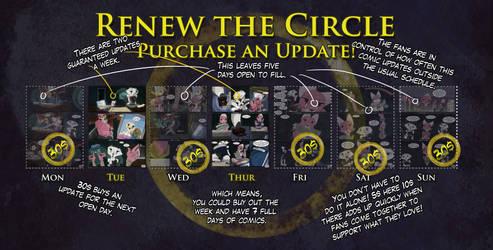 Renew the Circle! by TiredOrangeCat