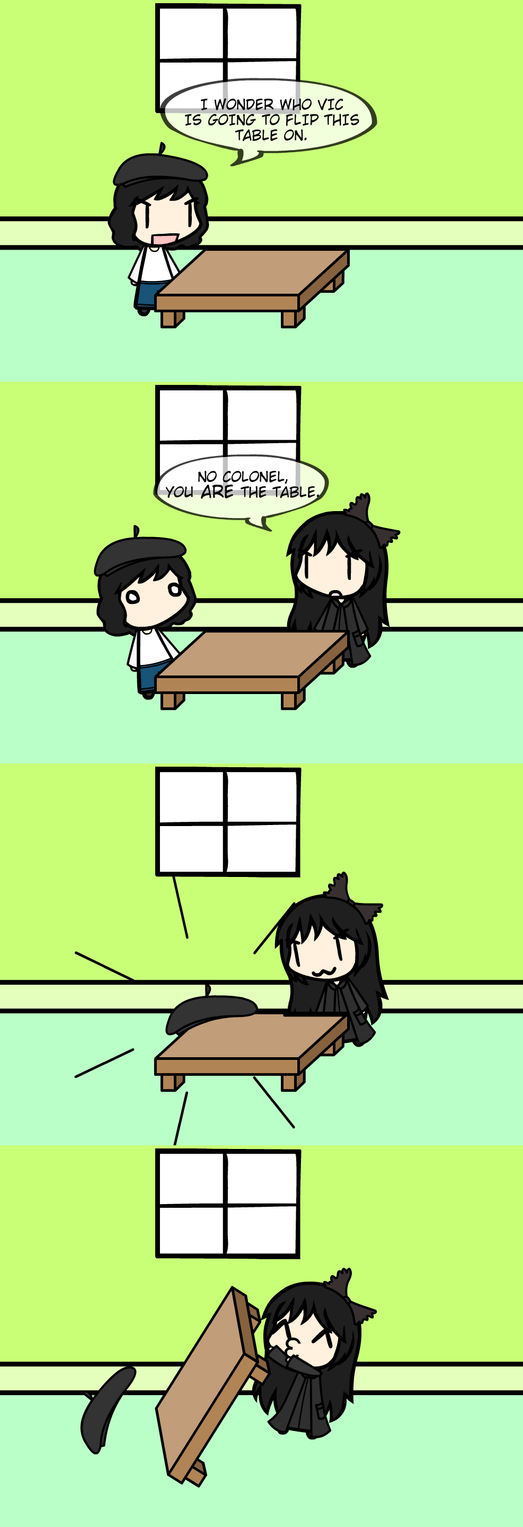 Re table flip by likethisrlymatters on deviantart for Table th rotate