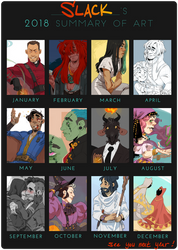 2018 SUMMARY OF ART by SlackWater