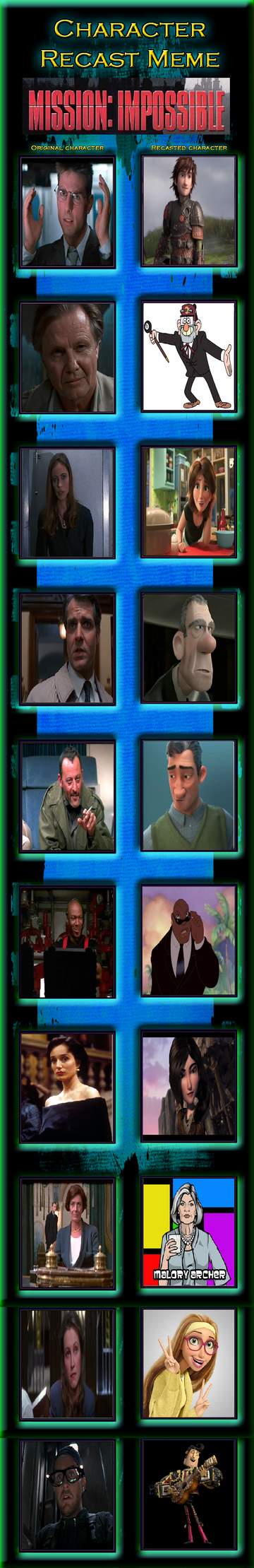 Character Recast Meme - Mission: Impossible by clamanathaeioup