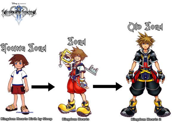 Kingdom HeartsSora By WeapondesignerDawe