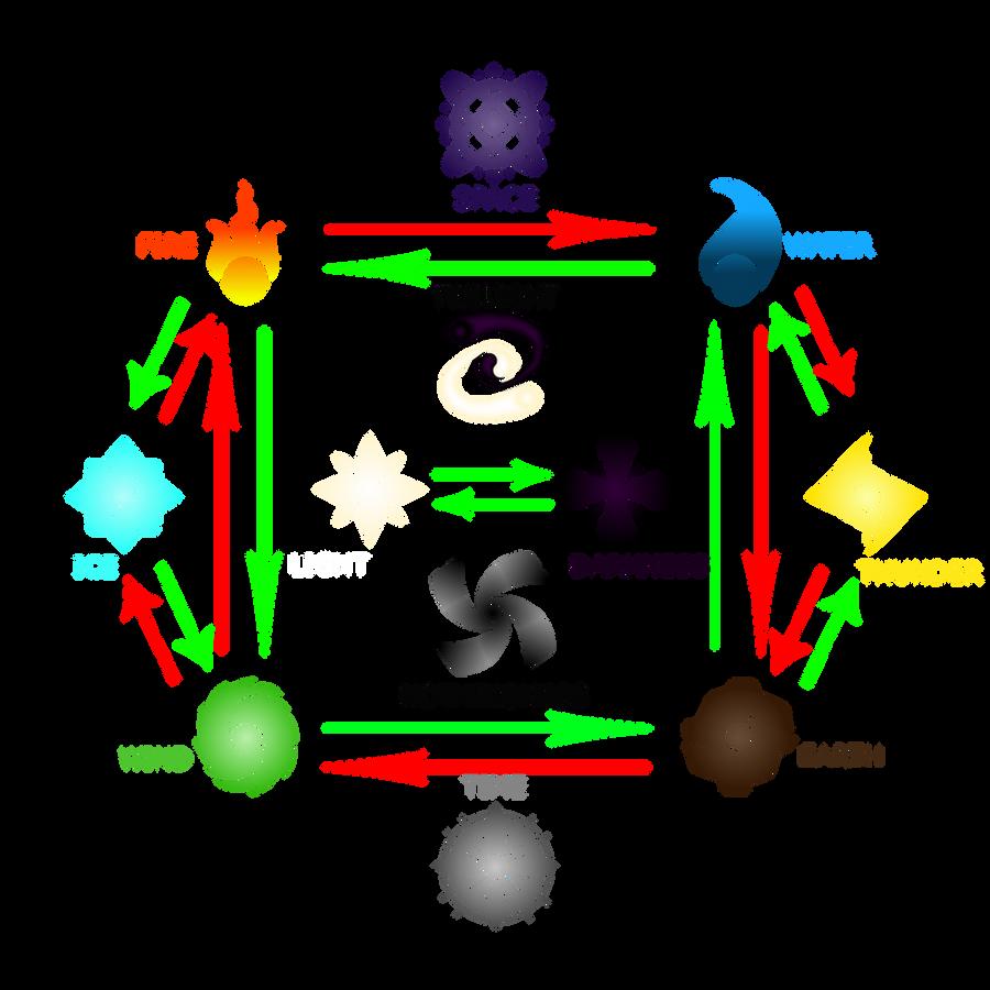 KHBAB - Element System - by WeapondesignerDawe