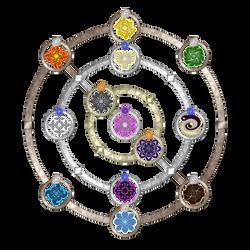 Primal Element System