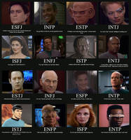 Myers-Briggs Star Trek Edition by loqutor