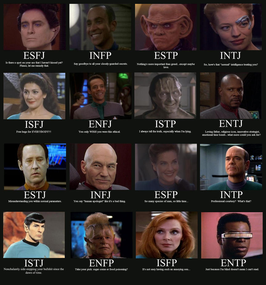 Myers_Briggs_Star_Trek_Edition_by_loquto