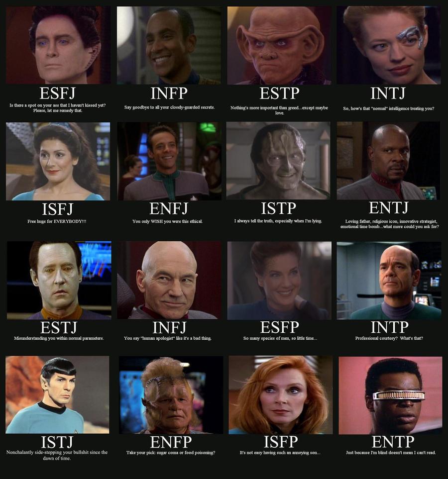 Myers-Briggs Star Trek Edition