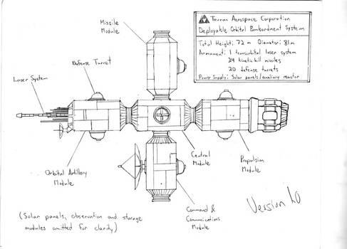 DOBS Design Version 1