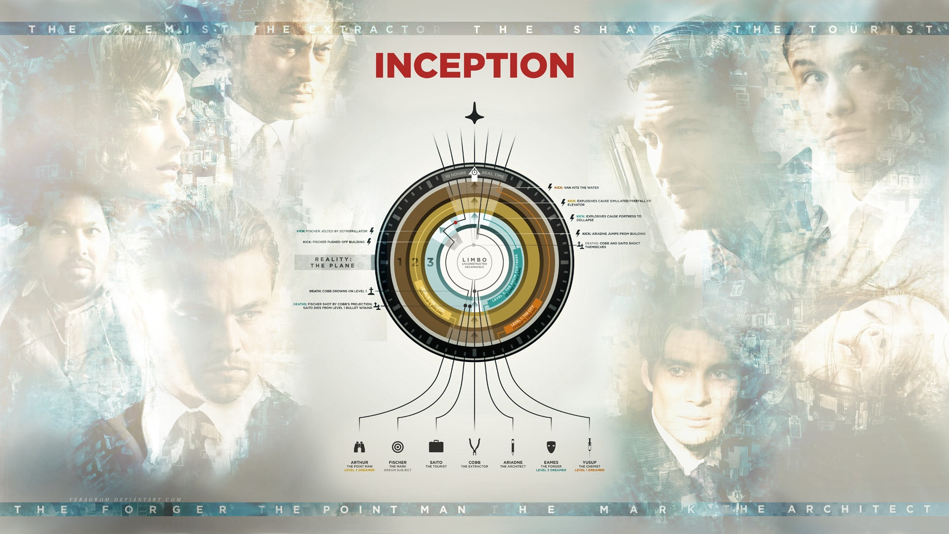 Inception main characters Wallpaper. by Veragrom on DeviantArt