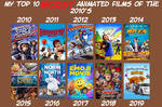 Top 10 Worst Animated Films of the 2010's
