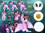 .:Sugarcoat Reference:.