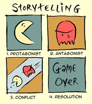 storytelling by sonny123