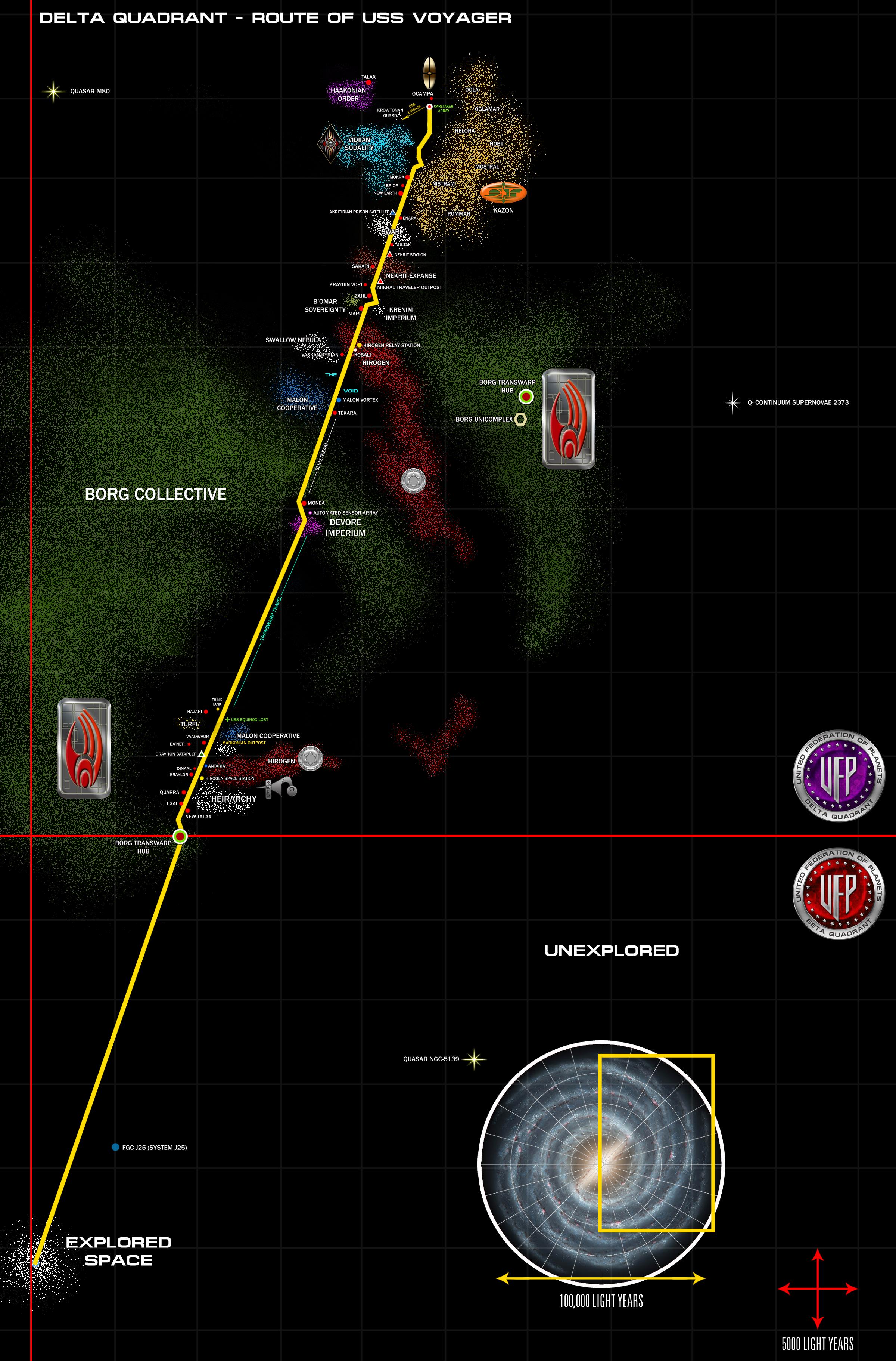Star Trek Voyager's Route thru the Delta Quadrant
