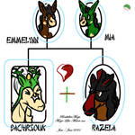 RGEM - Parents and siblings 8 by BOUTHILLIERMarjo