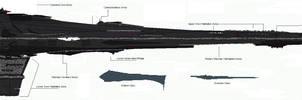 Gaian Warships
