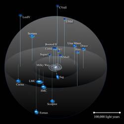 Astrology Milky Way Galactic Neighborhood