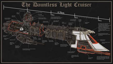 W40K Anatomy of a Dauntless Class Light Cruiser
