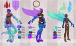 [MALE OPEN 1/3] Eyedra Family Set by MutationIvo