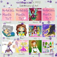 VanillaBerryCake 2012 Art Summary