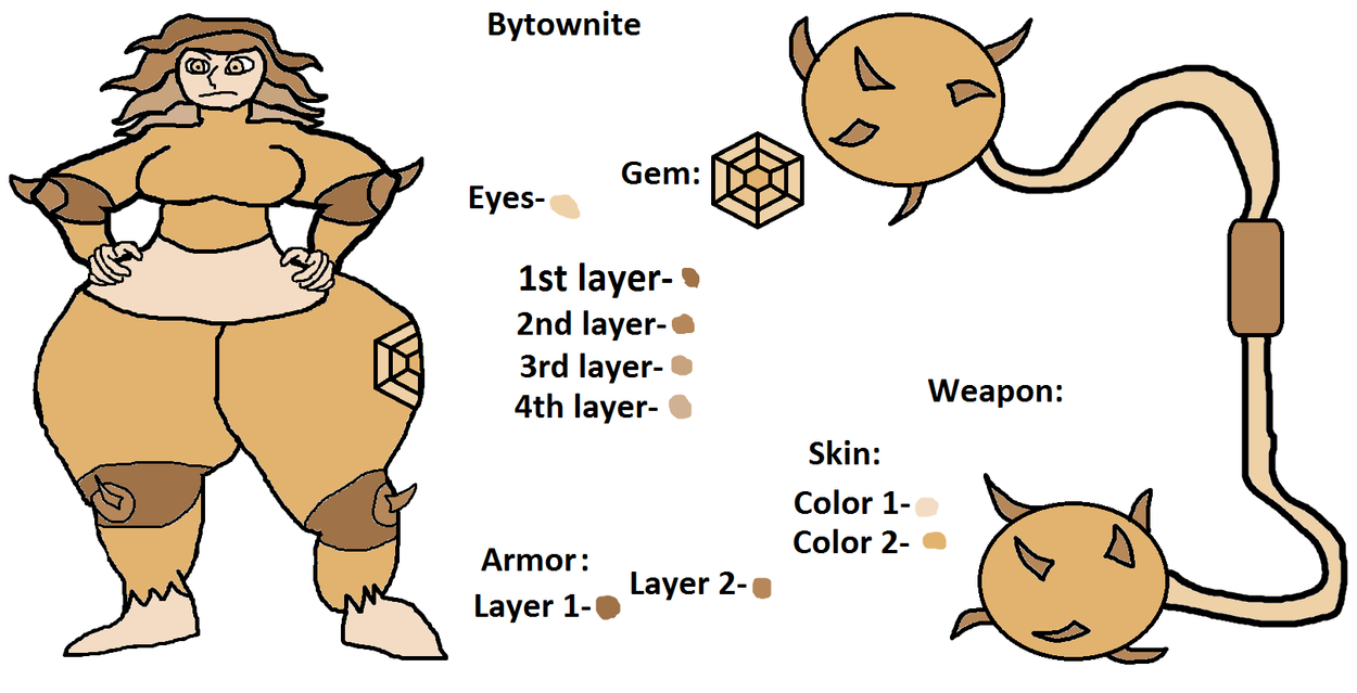 Bytownite's reference sheet by ProtanaArchives94