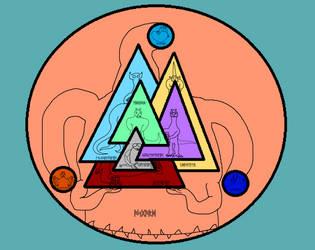 The Asatrunar Republic Coat of Arms