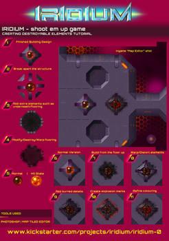 IRIDIUM - Destroyable Elements - Tutorial