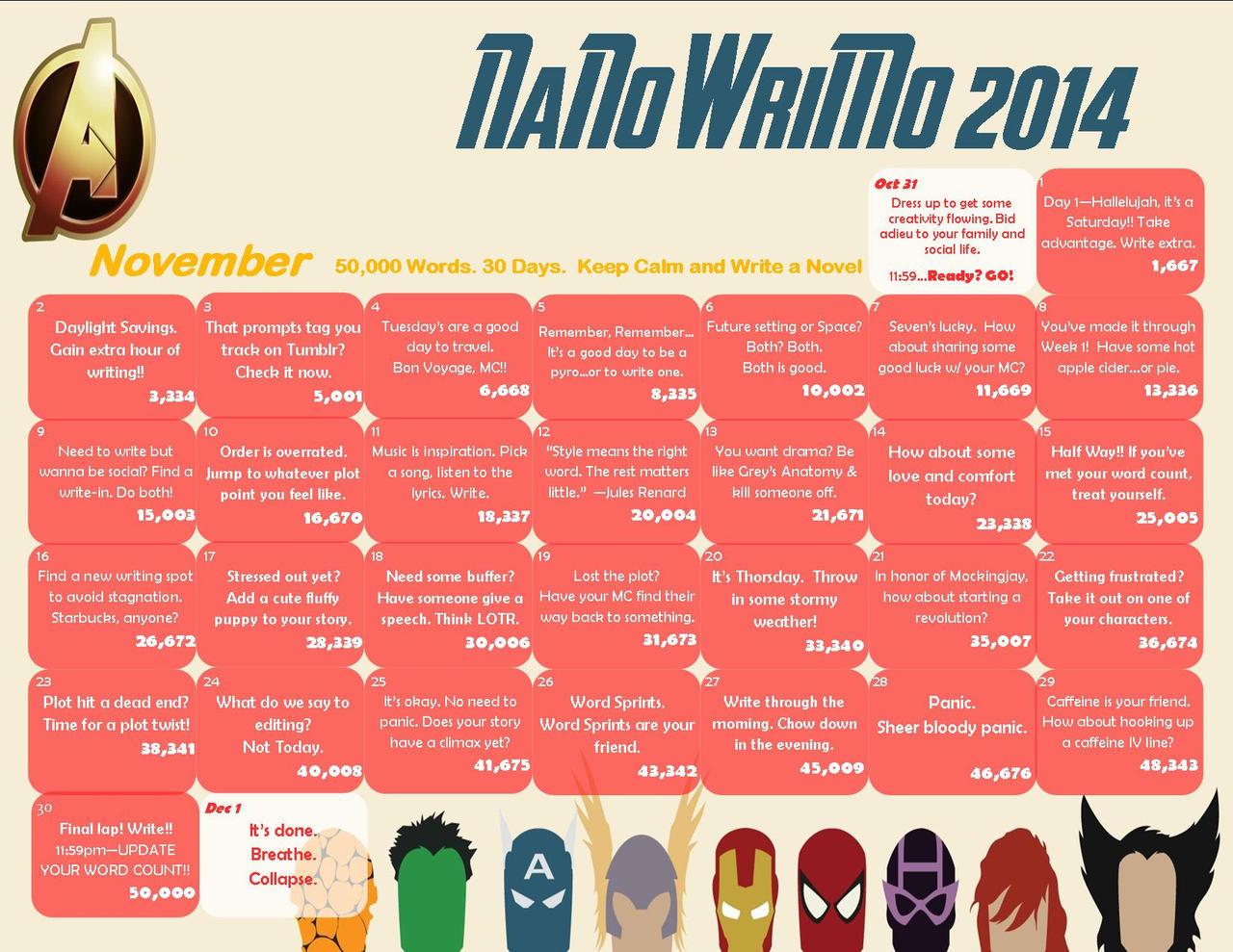 NaNoWriMo 2014 avengers by WalkingInDarkness737