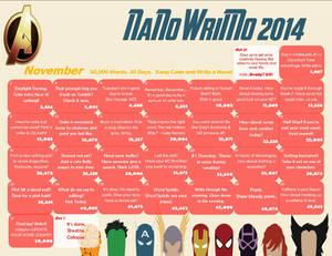 NaNoWriMo 2014 avengers
