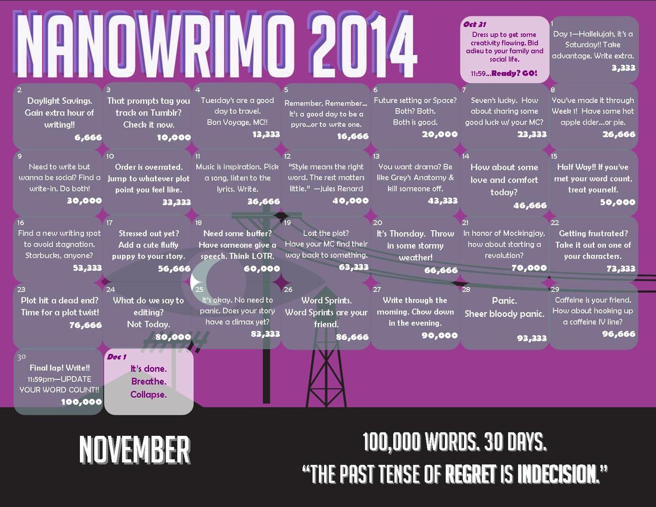 NaNoWriMo 2014 - Welcome to Night Vale (100k) by WalkingInDarkness737