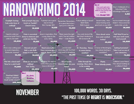 NaNoWriMo 2014 - Welcome to Night Vale (100k)