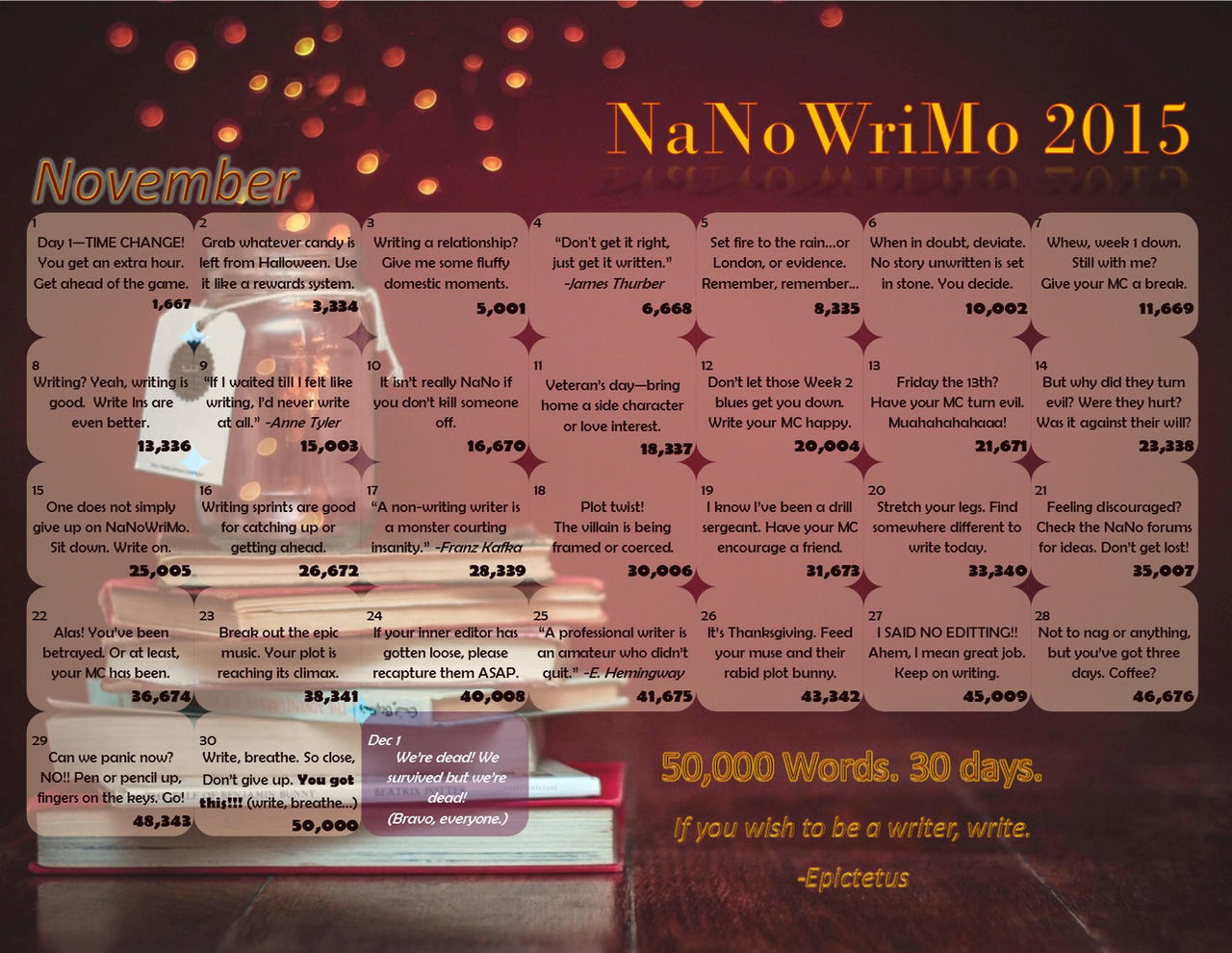NaNo 2015 Autumn Reading