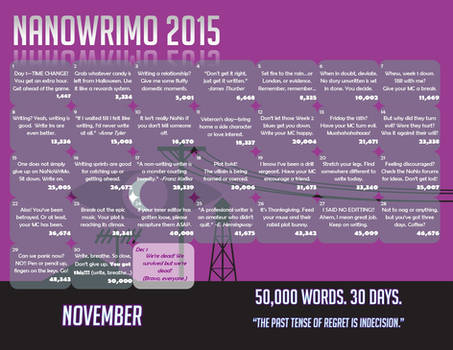 NaNo 2015 Welcome to Night Vale